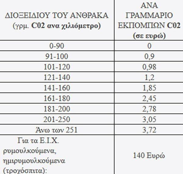 teli kikloforias 2018 600x571
